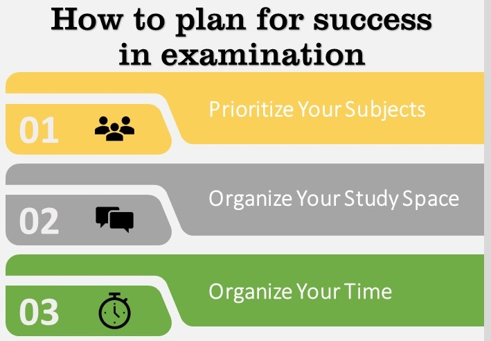 how to plan for success in examination