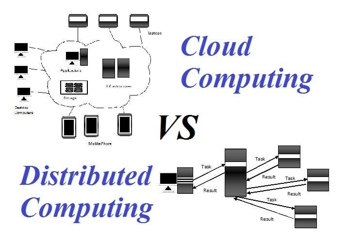 Cloud Computing vs Distributed Computing