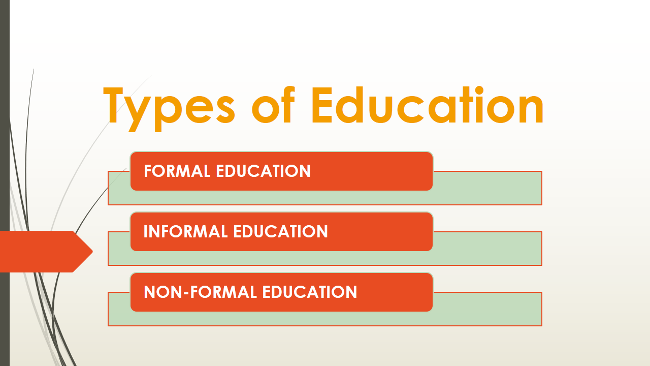 Types of Education (forms of education)