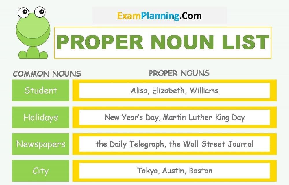 proper noun list