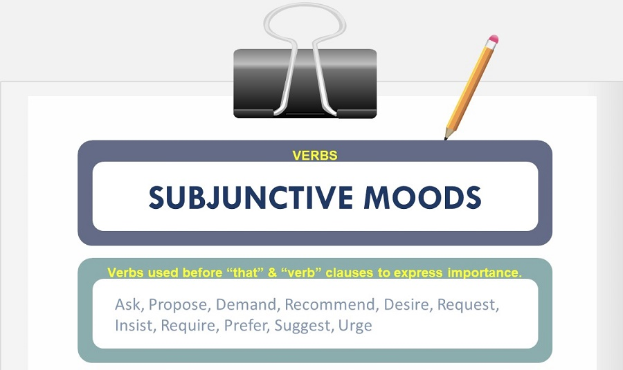 subjunctive moods of verbs